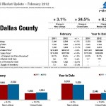 Dallas County Real Estate Trends - Feb 2012