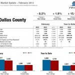 Dallas Real Estate Market Update